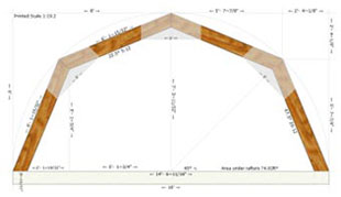 Gambrel Roof Geometry