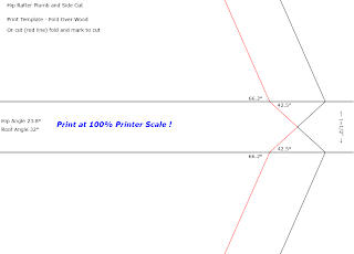 Full scale rafter cut templates