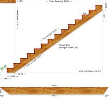 Calculators Stair