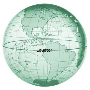 Full Scale Equatorial Sundial Template Calculator - Imperial